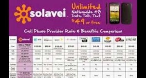 One-Year-Contract-Cell-Phone-Plans