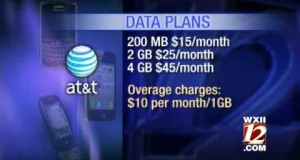 Cellphone Plans – Get hold of Them Now