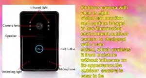 Docooler 2.4ghz 7 Tft Wireless Video Door Phone Hands Free