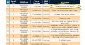 Mobile phone Spy on Telephone Sms